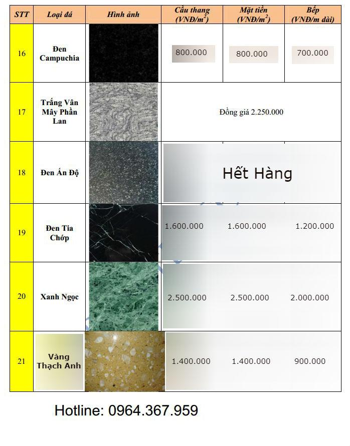 Bảng Báo Giá Thi Công Đá Granite