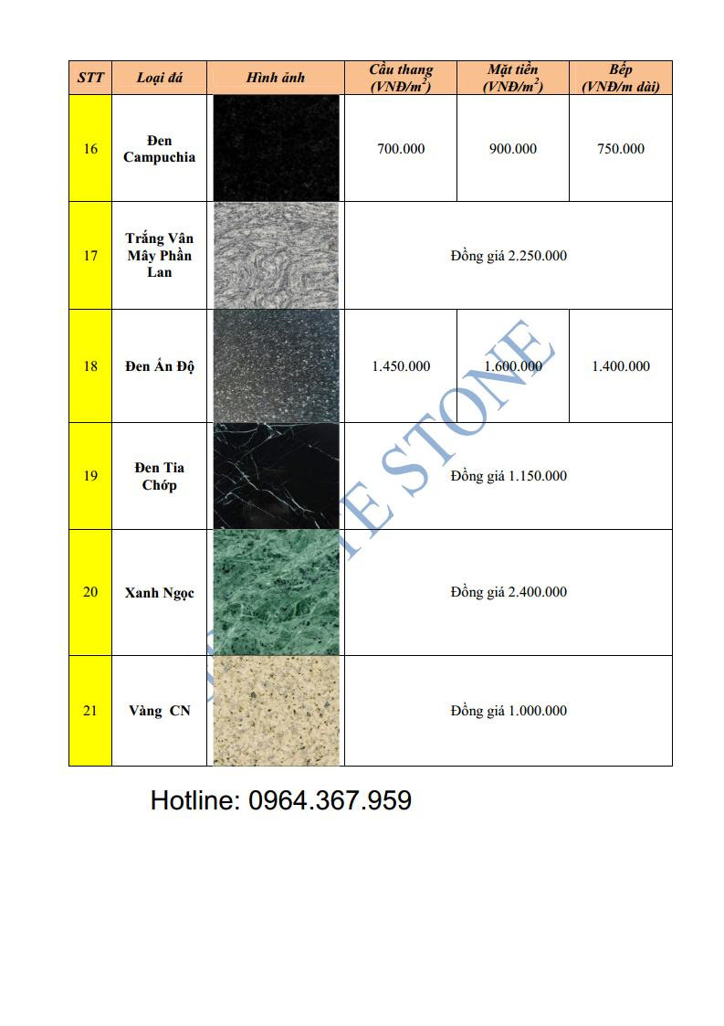 Giá Đá Granite Ốp Tường